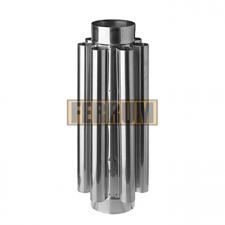 Дымоход конвектор (430/0,8)