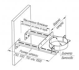 Штанга для стенового хомута (AISI 430)